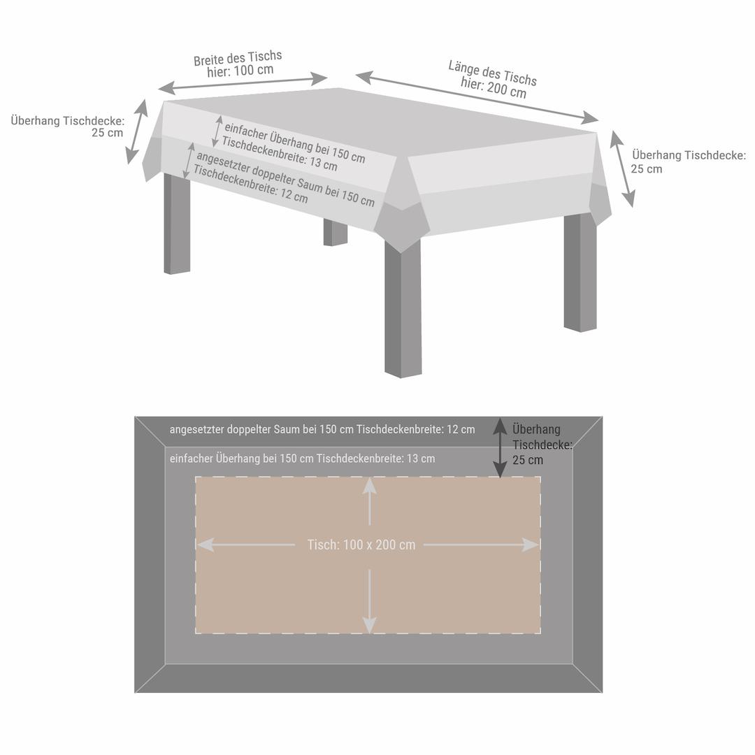 Darstellung einer Tischdecke mit angesetztem, doppelten Saum, Größenberechnung